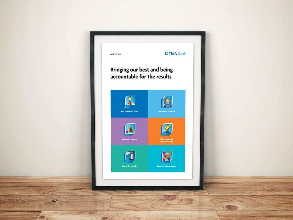 TIAA Bank poster
